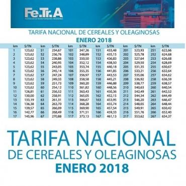 TARIFA NACIONAL ACTUALIZADA PARA EL TRANSPORTE DE GRANOS DE JURISDICCIÓN NACIONAL